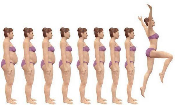 Как худеют женщины
