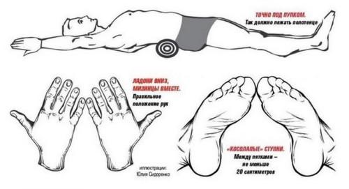 Положение тела при выполнении японской гимнастики с валиком