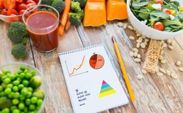 Расчет нормы потребления калорий