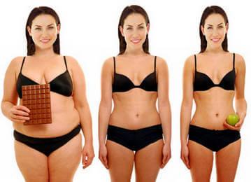 Процент жира в организме женщины