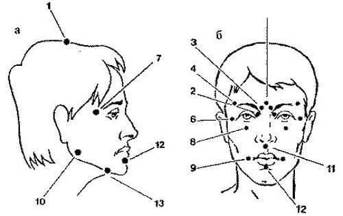 Точки, влияющие на омоложение лица