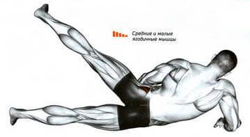 Упражнения для накаченных мужских ягодиц - отведение ног в сторону