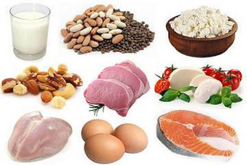 Правильное питание - основа наращивания мышечной массы